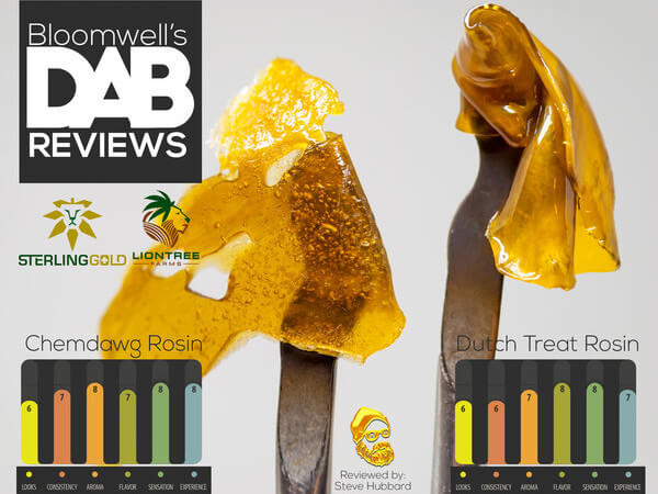 Substance Market Dab Reviews